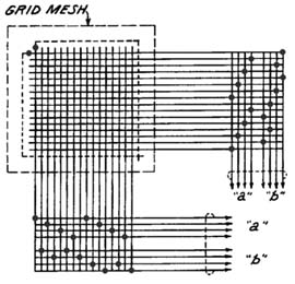 Topology of grid connections within the Selectron