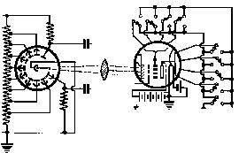 Block diagram of light from Selectron striking a photomultiplier