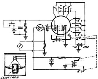 Schematic of photoelectric readout circuitry and mechanical diagram of Selectron, parabolic mirror and phototube